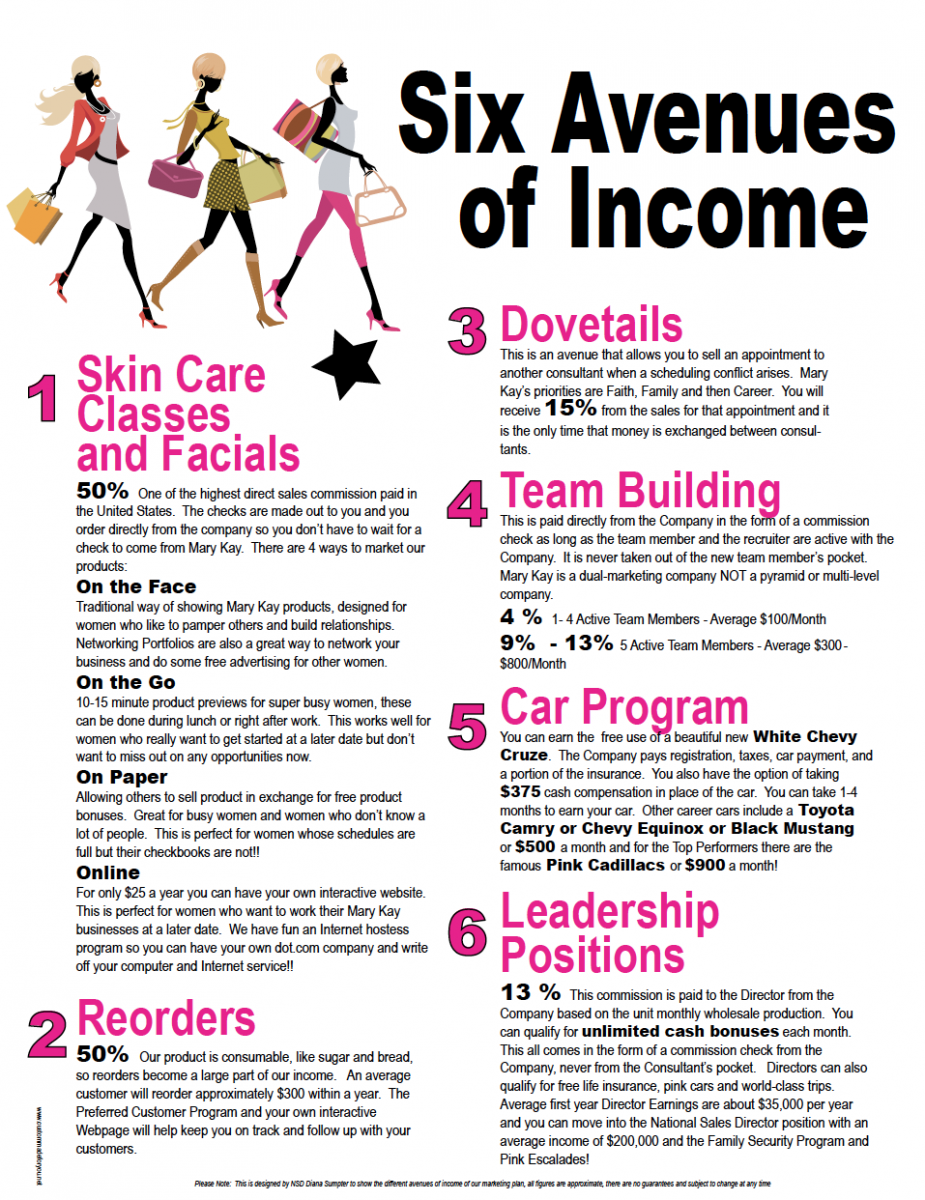 """The Truth Behind the """"Avenues of Income"""""""