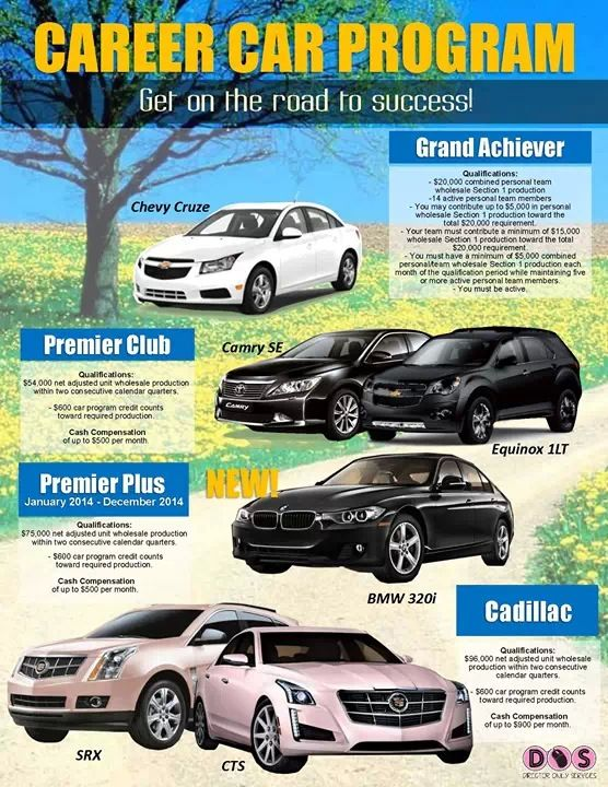 It's Easy to Earn a Mary Kay Car